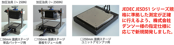 JEDEC JESD51シリーズ規格に準拠