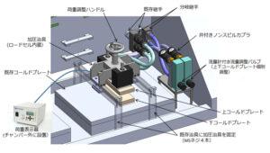 PWT1500A用 両面冷却加圧治具 特