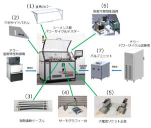 システム構成 ビューロー型PWT