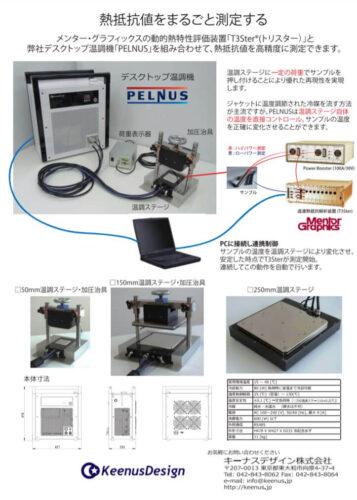 メンター・グラフィックス社製 熱抵抗測定器 T3Ster 用カスタマイズモデル カタログダウンロード(1.30MB)