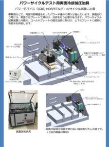 シーメンス パワーサイクル試験機用 両面冷却加圧治具